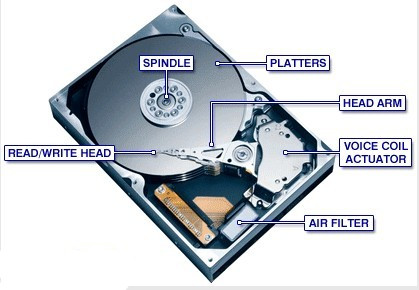 Hard drive platters overview