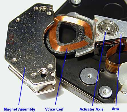 a-partially-disassembled-voice-coil-actuator