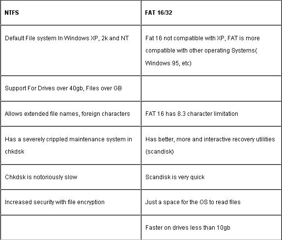 ntfs-vs-fat-001