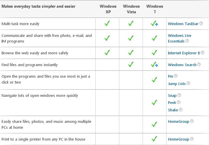 windows-7-advantages-1