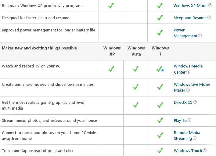 windows-7-advantages-3