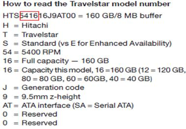 how-to-read-the-travelstar-model-number