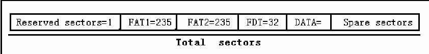 total-sectors-02