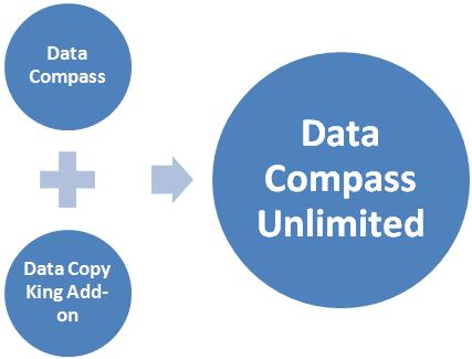 data-compass-unlimited