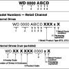 Western Digital Model Number Format
