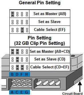 general-pin-setting
