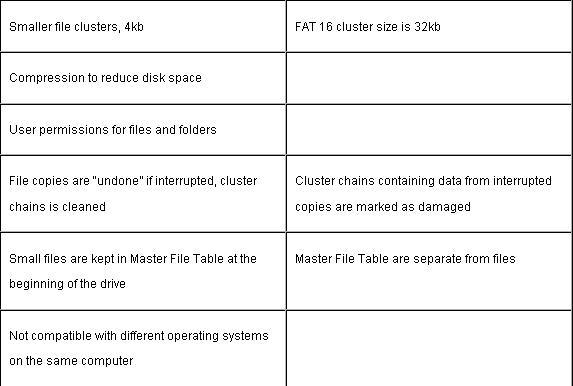 ntfs-vs-fat-0021