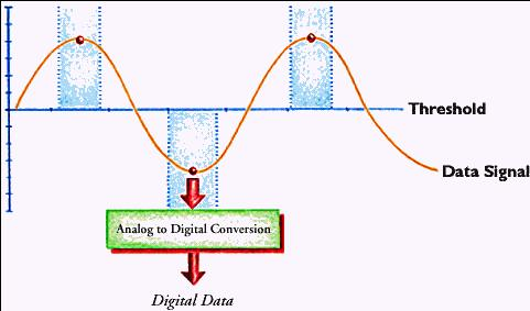 principles-behind-analog-peak-detection