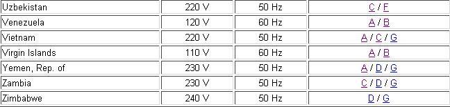 plug-look-up-table-0101
