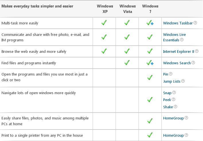 windows-7-advantages-1