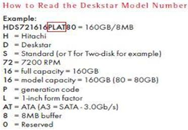 how-to-read-the-deskstar-model-number